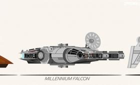 スター・ウォーズ初代3作品の乗り物の大きさを比べよう