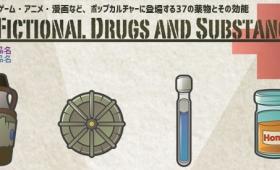仙豆も参戦。アニメ・マンガ・映画・ゲームなどのポップカルチャーに登場する架空の薬物37種、その効能と副作用