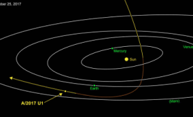 「我々は数十年間、この日を待っていた」、太陽系の外から飛来したと考えられる謎の天体を確認