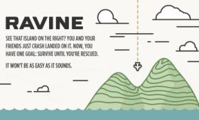 無人島に不時着した乗客が力を合わせて危険な夜を生き抜くサバイバルカードゲーム「Ravine」