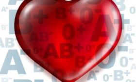 血液型と性格に関連性はないが、大気汚染による健康リスクは関連する。A・B・AB型は心疾患を起こしやすいとする研究結果(米研究)