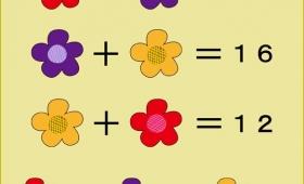 3分あれば全問正解できるはず!「?」に当てはまる数字を答える問題!