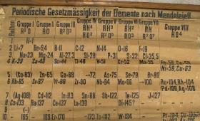 世界最古の「周期表」が発見される