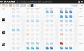 ディープラーニングの手法「CNN」の画像識別処理がアニメーションで理解できる「CNN Explainer」
